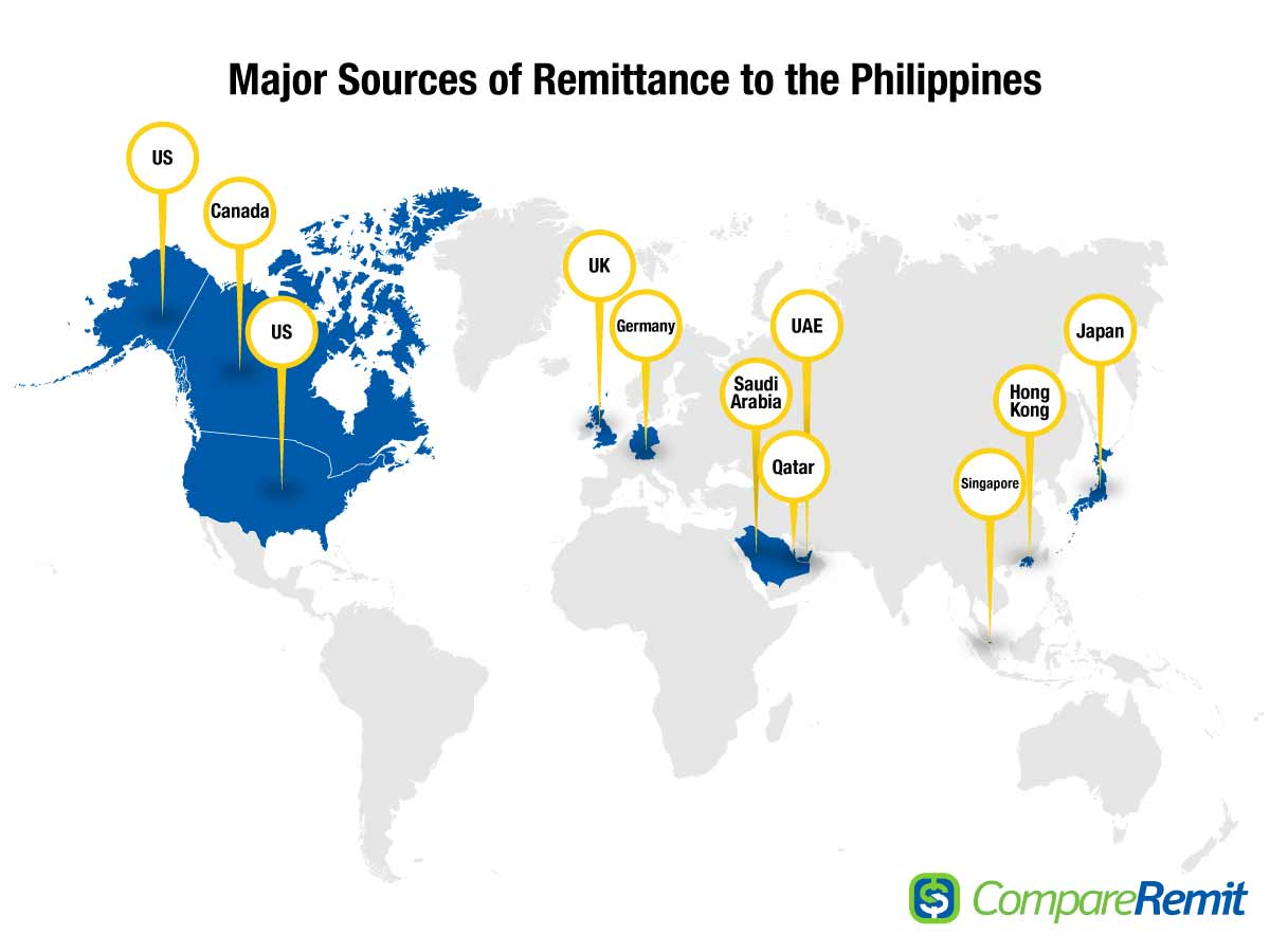 Personal Remittances To The Philippines