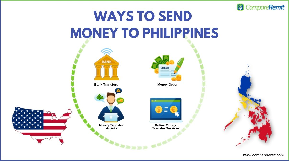 Best Ways To Send Money From United States Philppines Online