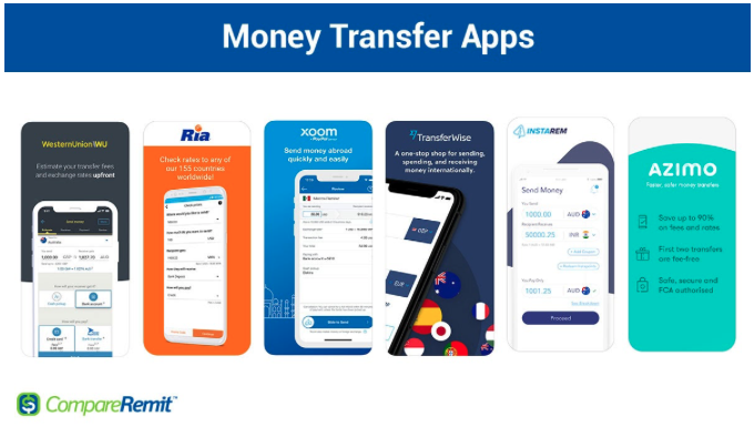 Send Money Quickly From Uk To India