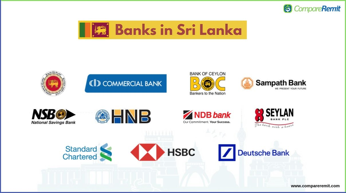 Banks in Sri Lanka
