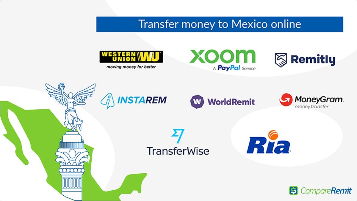 Money Transfer Guide Tips And Advice For Sending Abroad