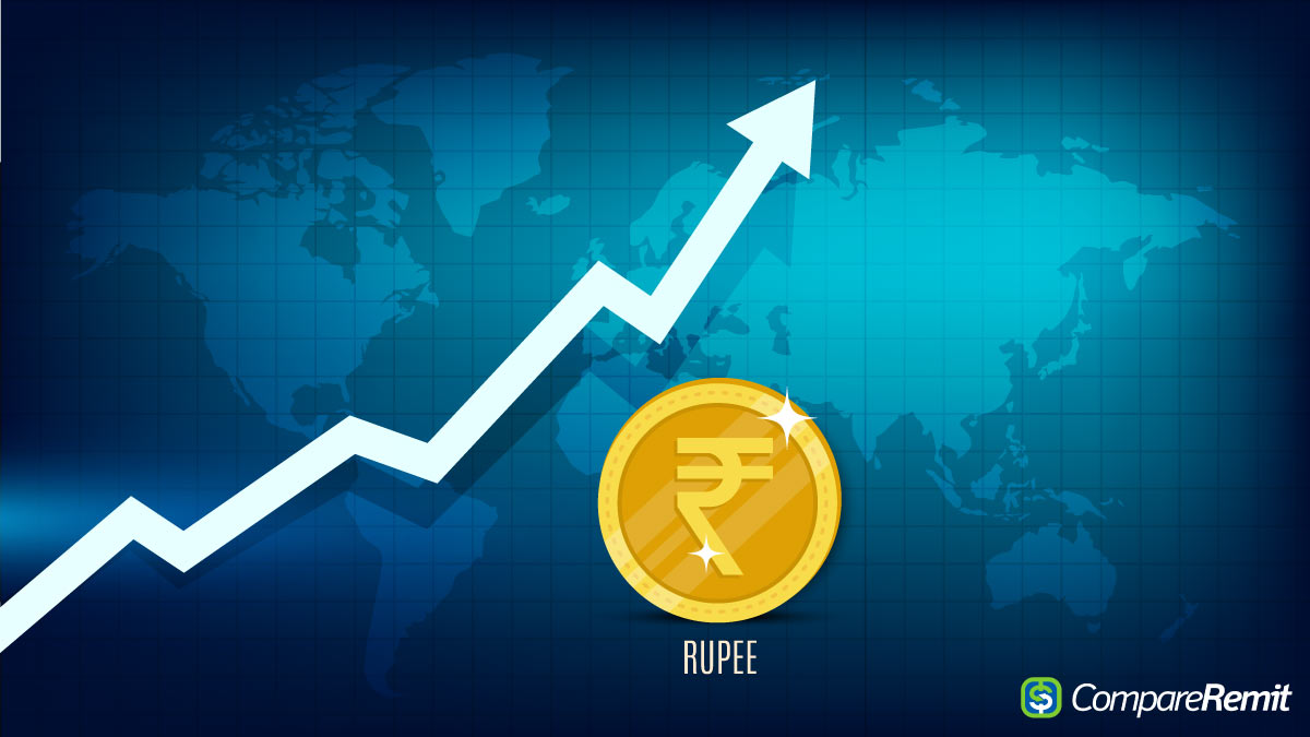 rising rupee fluctuations